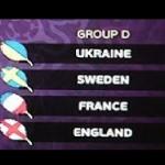 Verso Euro 2012: Presentiamo il Gruppo D