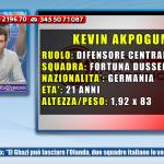 NUOVI TALENTI: Federico Colabucci ci presenta Kevin Akpoguma e Amine Harit
